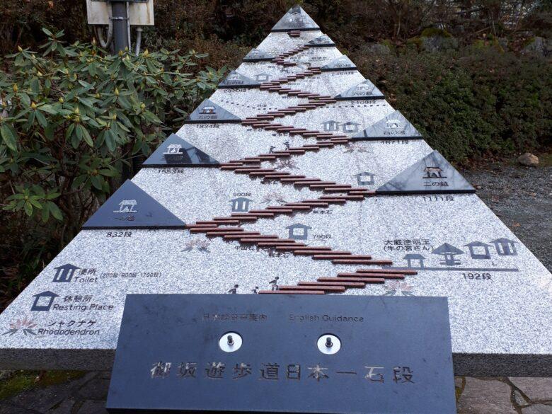 日本一の石段登段口